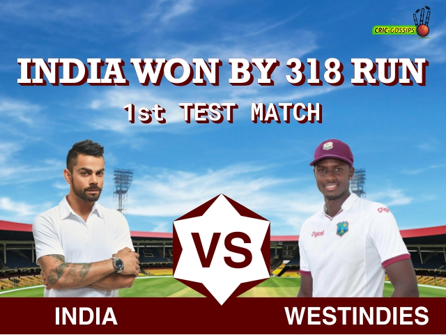 India Won by 318 runs