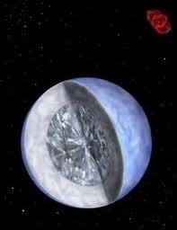 Batu Permata Terbesar di Alam Semesta