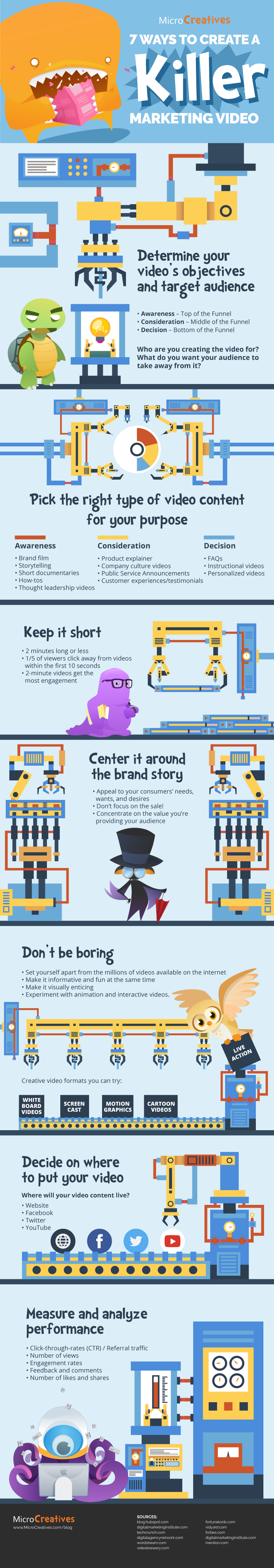 7 Ways to Create a Killer Marketing Video - #Infographic
