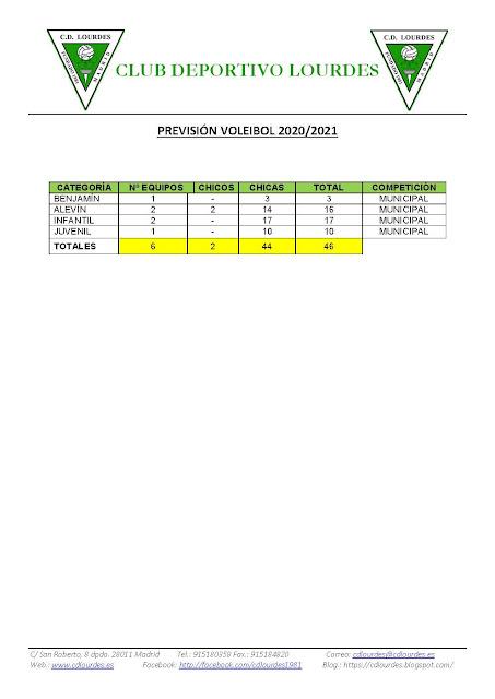 http://www.cdlourdes.es/pdf/VbPrevision20202021.PDF