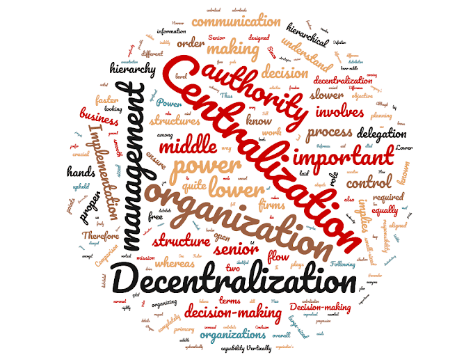 Decentralization of power and empowerment