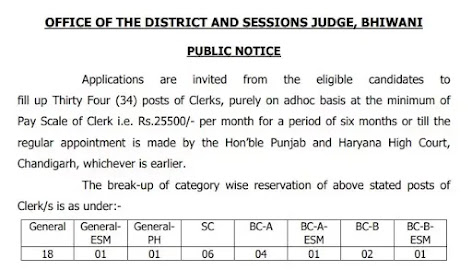 District-And-Sessions-Judge-Bhiwani