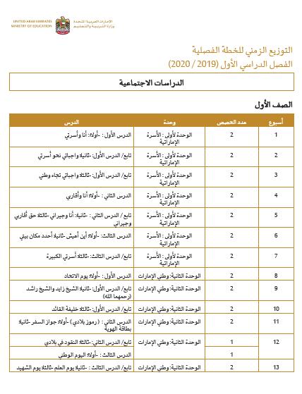 التوزيع الزمني للخطة الفصلية في الدراسات الإجتماعية الفصل الاول 2019-2020 الصف الاول الي الثاني عشر