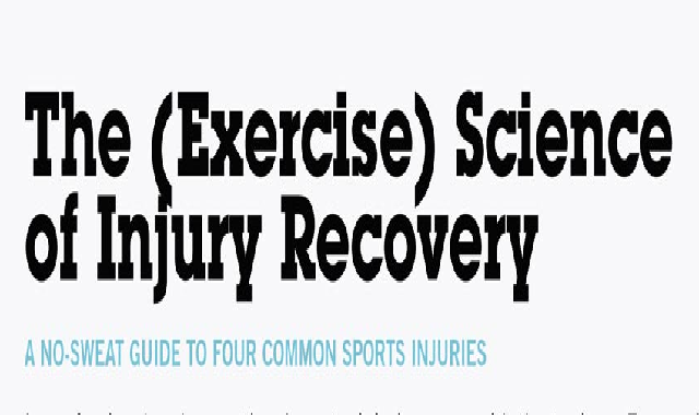 The (Exercise) Science of Injury Recovery #infographic