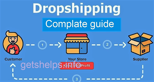what is Drop Shipping.