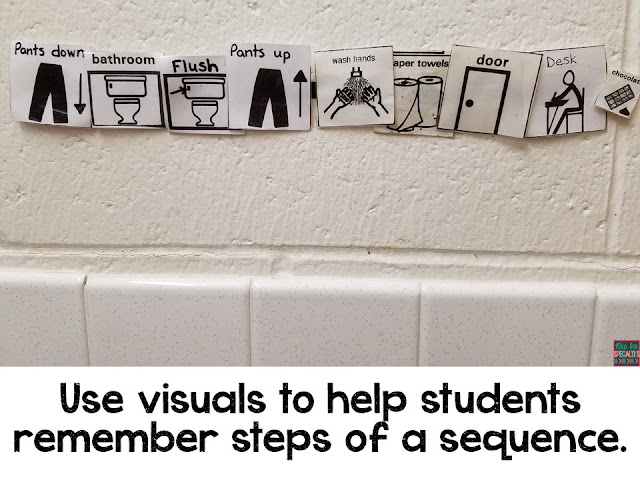 Visual cues help students decrease their reliance on others when completing ADL sequences.