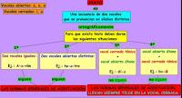 http://cmapspublic2.ihmc.us/rid=1234808810093_1799898621_11246/Hiato.cmap?rid=1234808810093_1799898621_11246&partName=htmljpeg