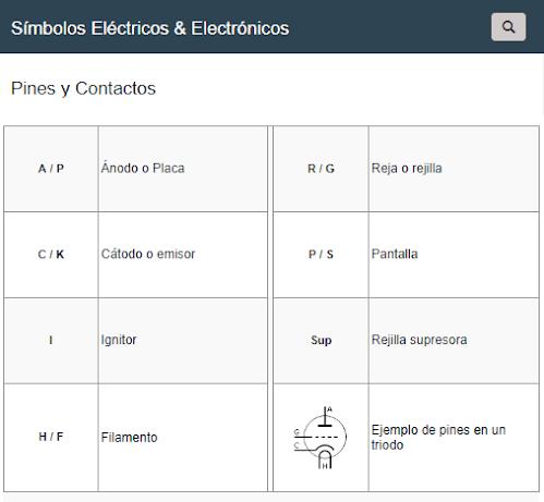 Símbolos de Válvulas Electrónicas - Pines y Contactos