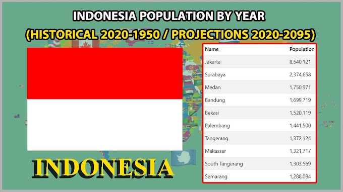 Indonesia Population by Year Historical 2020-1950 / Projections 2020-2095