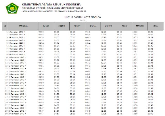 Jadwal Imsakiyah Ramadhan 1442 H Kota Sibolga, Sumatera Utara