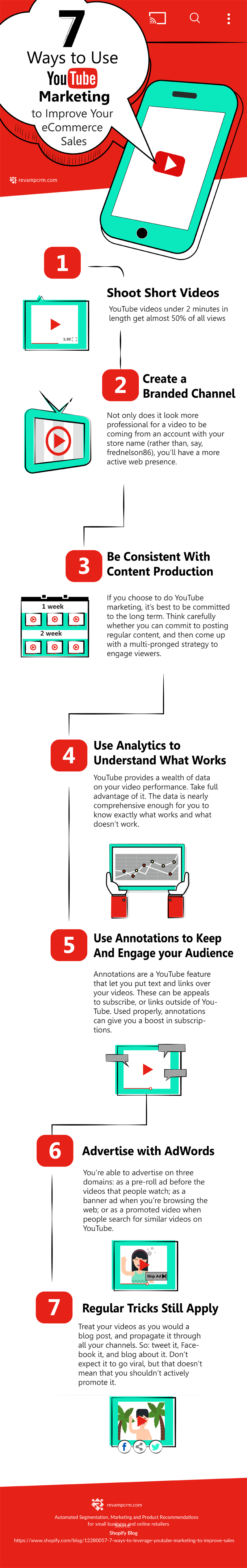 7 Ways to Use YouTube Marketing and Improve Your eCommerce Sales - #infographic