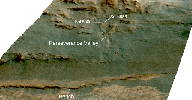 "The channel descending a Martian slope in this perspective view is ""Perseverance Valley,"" the study area of NASA's Mars rover Opportunity as the rover passes its 5,000th Martian day. The view overlays a HiRISE image onto a topographic model with five-fold vertical exaggeration, to show shapes. Image Credit: NASA/JPL-Caltech/Univ. of Arizona/WUSTL"