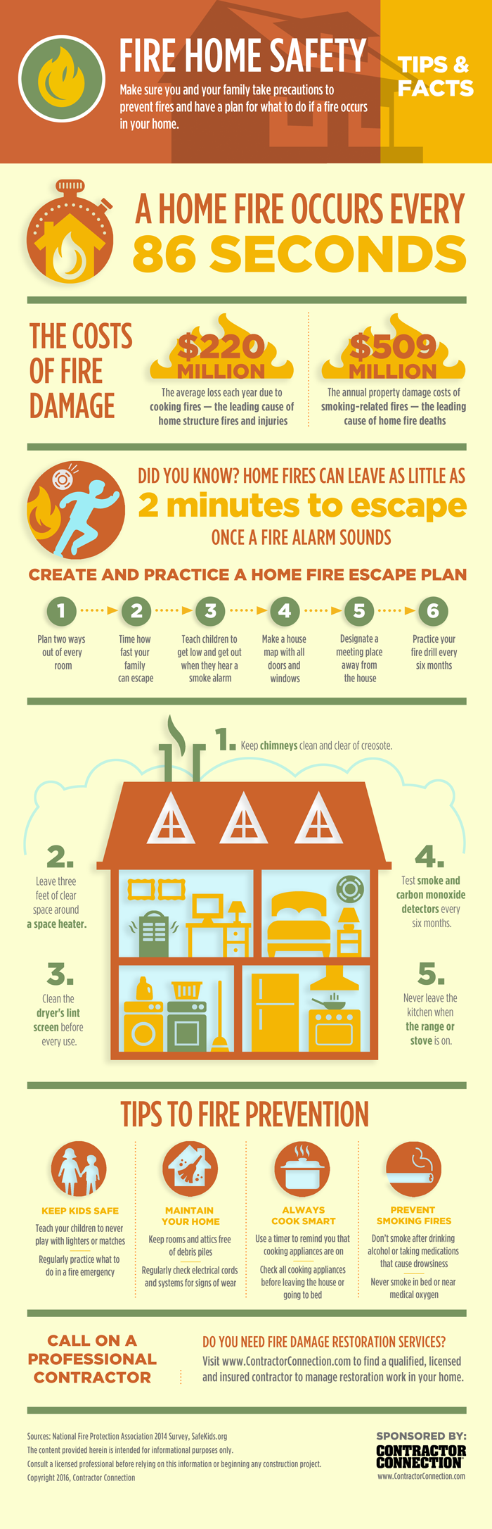 Fire Home Safety Tips & Facts #infographic