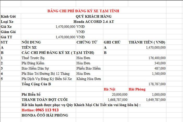 Dự toán giá xe Honda Accord 2.4 AT Hải Phòng