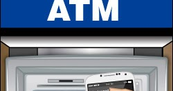 How To Withdraw Money From All Banks Without ATM Card