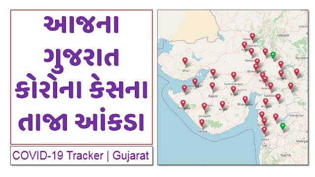 Covid-19 Tracker Gujarat Live Updates @Gujcovid19 Gujarat Gov In