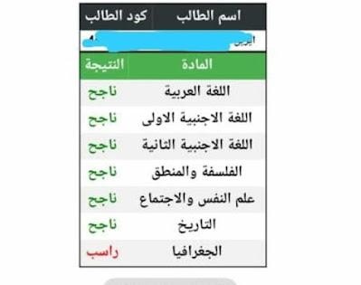 نتيجة الصف الأول والثاني الثانوي 2021 .. الرابط وطريقة الاستعلام من موقع وزارة التعليم (اجيال الاندلس )