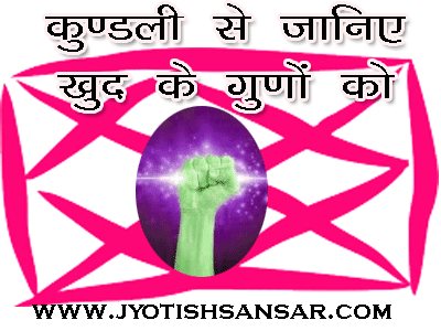 khud ki kundli kaise dekhe in hindi jyotish