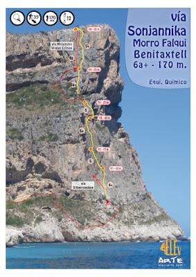 http://elev-arte.com/index.php/escuelas-de-escalada/com-valenciana/alicante/111-escalada-morro-falqui-benitaxtell-alicante/673-sonjannika-170-m-6a-morro-falqui-benitaxtell