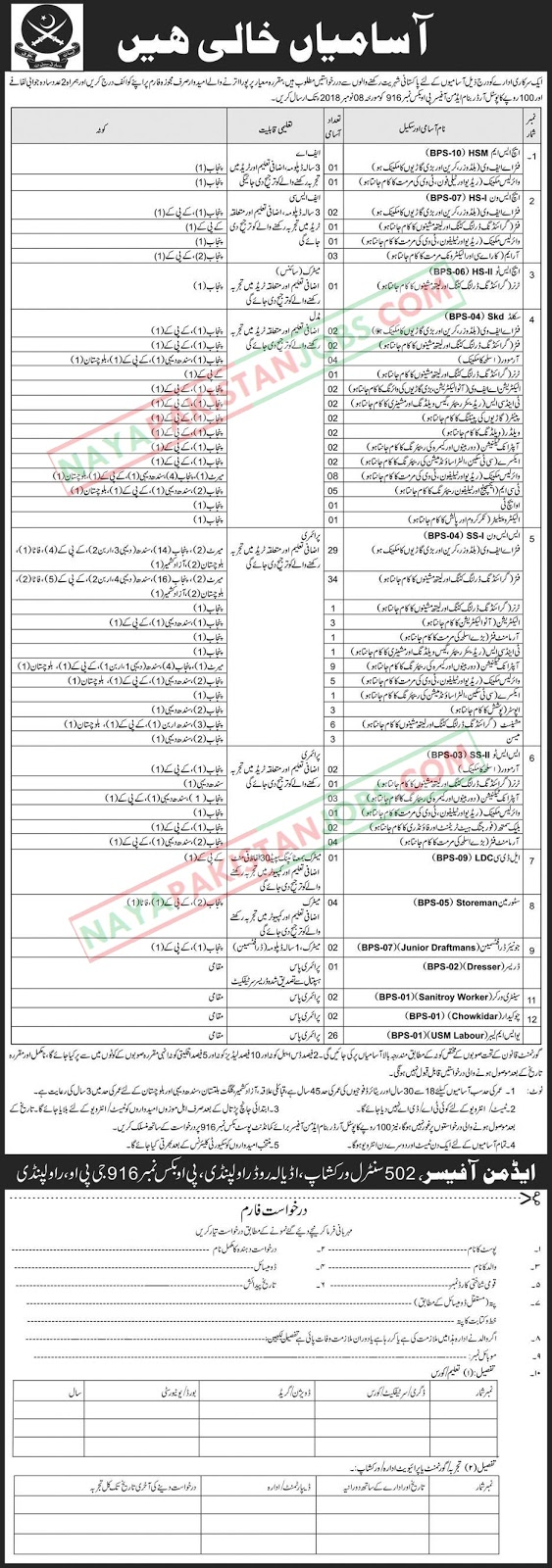 Latest Vacancies Announced in Pakistan Army at 502 Central Workshop Rawalpindi 21 October 2018 - Naya Pakistan