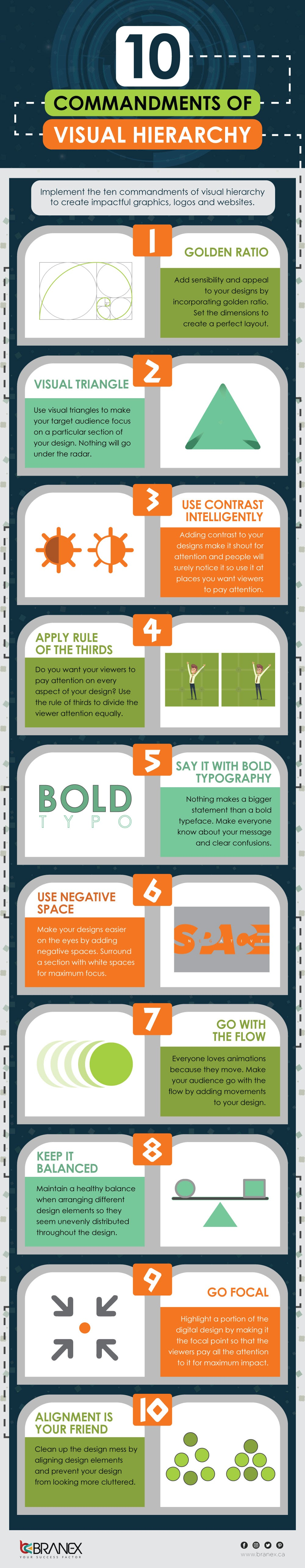 10 Commandments of Visual Hierarchy #Infographic