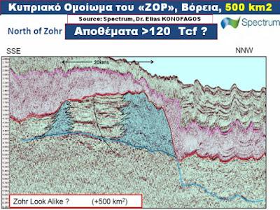Στόχος 5 φορές μεγαλύτερος από το ΖΟΡ στην ΑΟΖ της Κύπρου / Η ΑΟΖ θα λύσει το κυπριακό