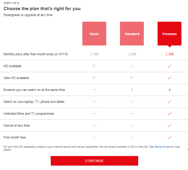 NetFlix premium account योजनाएं और पैकेज