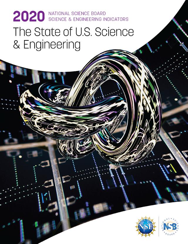 Οι ΗΠΑ δεν είναι πια ο αδιαμφισβήτητος παγκόσμιος ηγέτης στην επιστήμη