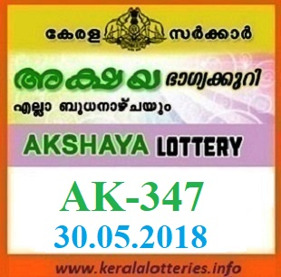 kerala lottery result from keralalotteries.info 30/5/2018, kerala lottery result 30.5.2018, kerala lottery results 30-05-2018, AKSHAYA lottery AK 347 results 30-05-2018, AKSHAYA lottery AK 347, live AKSHAYA   lottery NR-68, AKSHAYA lottery, kerala lottery today result AKSHAYA, AKSHAYA lottery (AK-347) 30/05/2018, AK 347, AK 347, AKSHAYA lottery AK347, AKSHAYA lottery 30.5.2018,   kerala lottery 30.5.2018, kerala lottery result 30-5-2018, kerala lottery result 30-5-2018, kerala lottery result AKSHAYA, AKSHAYA lottery result today, AKSHAYA lottery AK-347,   AKSHAYA lottery results today, kerala lottery results today AKSHAYA, kerala lottery result today, kerala online lottery results, kl result, yesterday lottery results, lotteries results, keralalotteries, kerala lottery, keralalotteryresult, today kerala lottery result AKSHAYA, kerala lottery result, kerala lottery result live, kerala lottery result today AKSHAYA,  www.keralalotteries.info-live-AKSHAYA-lottery-result-today-kerala-lottery-results, keralagovernment, AKSHAYA lottery result, kerala lottery today, kerala lottery result today, kerala lottery results today, today kerala lottery result, AKSHAYA lottery results, kerala   lottery draw, kerala lottery results, kerala state lottery today, kerala lottare, kerala lottery result, lottery today, kerala lottery today draw result, kerala lottery online   purchase, kerala lottery online buy, AKSHAYA lottery today, today lottery result AKSHAYA, AKSHAYA lottery   result today, kerala lottery result live, kerala lottery bumper result, kerala lottery result yesterday, buy kerala lottery online result, gov.in, picture, image, images, pics,   pictures kerala lottery, kerala lottery result AKSHAYA today, kerala lottery AKSHAYA today result, AKSHAYA kerala lottery result, today AKSHAYA lottery result, AKSHAYA lottery today   result,
