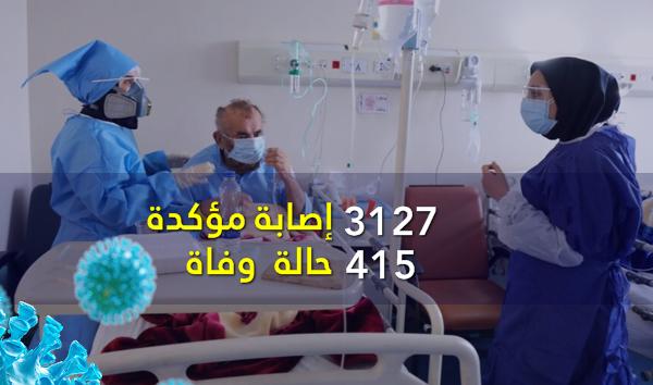 وزارة الصحة : 3127 إصابة مؤكدة .. و415 حالة وفاة