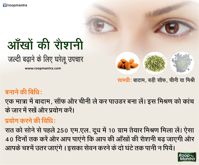 Ayurvedic Tips in Hindi for Eyes