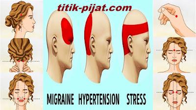 http://www.titik-pijat.com/2017/12/titik-pijat-kepala-pusing-migren.html
