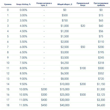Deximum отзывы о бирже
