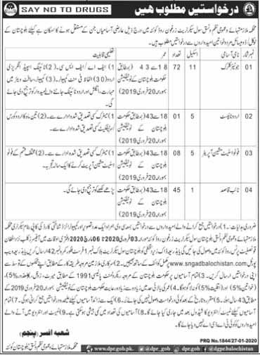 Civil Secretariat Quetta Jobs
