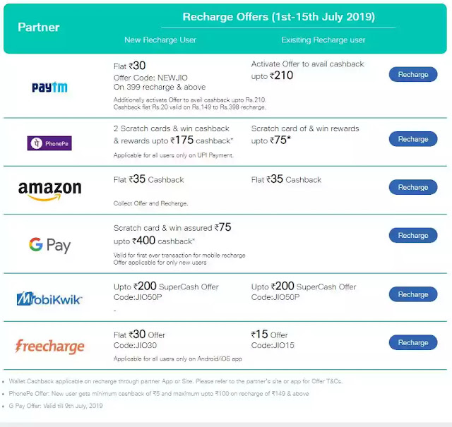 Instant Cashback upto ₹240 on a Jio Recharge of ₹149 and Above