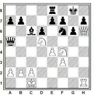 Posición de la partida Karpov - Korchnoi (Final de candidatos de 1974)