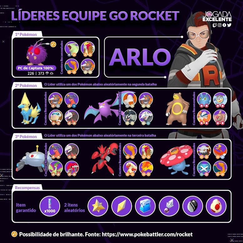 Líder Equipe GO Rocket Arlo Counters