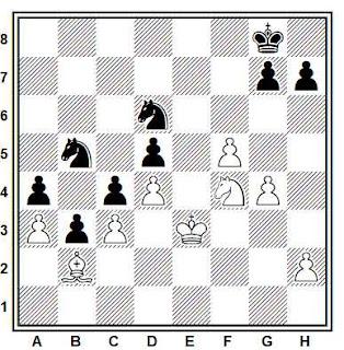 Posición de la partida Euwe - Averbaj (Zurich, 1953)