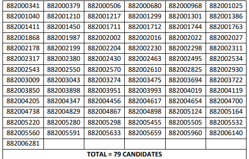 HPSSC Hamirpur JE (Civil) Post Code: 882 Screening Test Result 2021