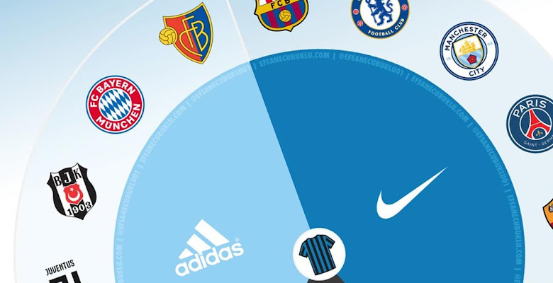 6e27e14b2 2017-18 Champions League Kit Battle - New Balance Big Winner, Puma Big  Looser