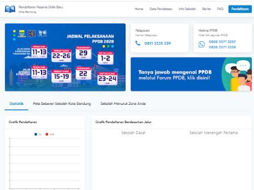 website ppdb kota bandung 2020