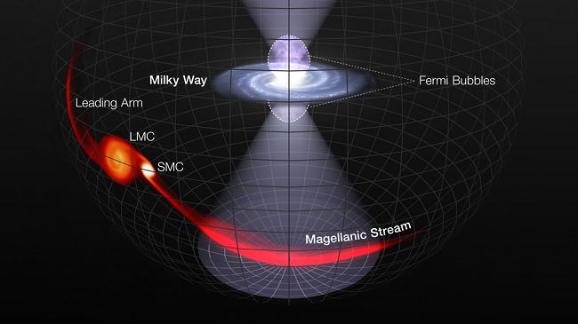 Explosão no centro da Via Láctea/NASA/Reprodução