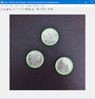 Deteksi Objek Berbentuk Lingkaran menggunakan Matlab