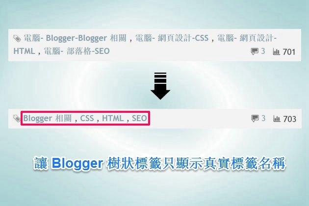 讓 Blogger 樹狀標籤只顯示真實標籤名稱