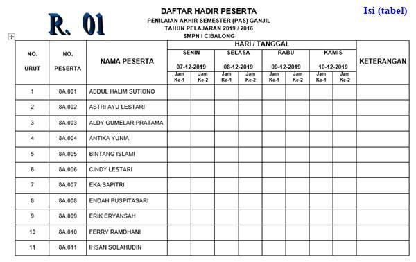 contoh isi daftar hadir peserta pas (tabel)