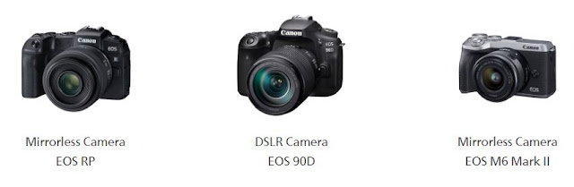 Canon celebrates 17th consecutive year of No. 1 share of global interchangeable-lens digital camera market