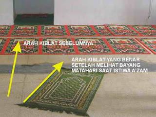 Kemenag Aceh Minta Ubah Arah Kiblat Shalat