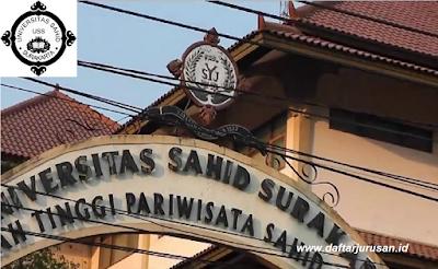 Daftar Fakultas dan Program Studi USS Universitas Sahid Surakarta