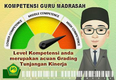 Penilaian Kinerja Guru (PKG) Madrasah akan Menjadi Acuan Grading Tukin Guru