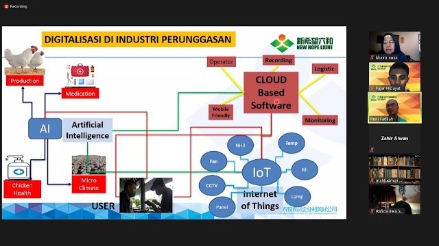 Teknologi Digital pada Industri Perunggasan